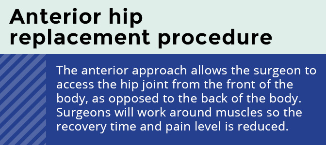 anterior hip replacement procedure